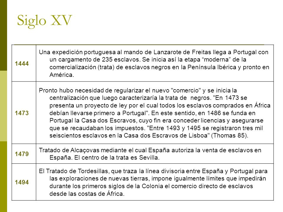 Siglo XV 1444 Una expedición portuguesa al mando de Lanzarote de Freitas llega a Portugal con un cargamento de 235 esclavos. Se inicia así la etapa mo