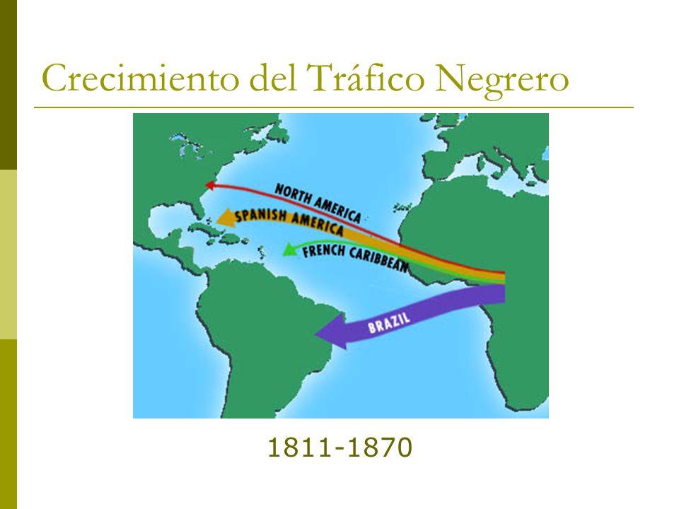 Crecimiento del Tráfico Negrero 1811-1870