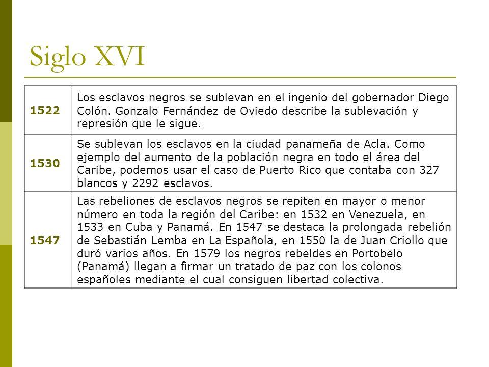 Siglo XVI 1522 Los esclavos negros se sublevan en el ingenio del gobernador Diego Colón. Gonzalo Fernández de Oviedo describe la sublevación y represi