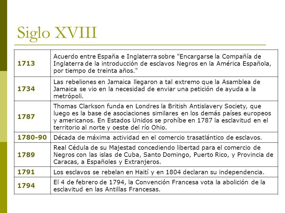Siglo XVIII 1713 Acuerdo entre España e Inglaterra sobre