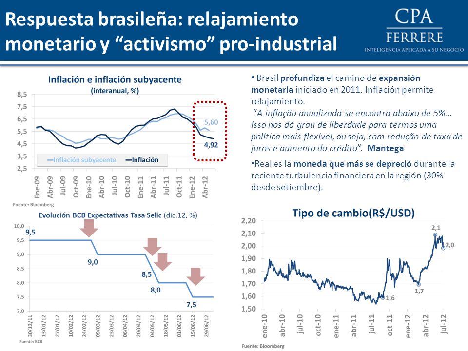 Brasil profundiza el camino de expansión monetaria iniciado en 2011. Inflación permite relajamiento. A inflação anualizada se encontra abaixo de 5%...