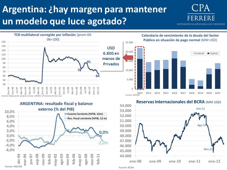 Argentina: ¿hay margen para mantener un modelo que luce agotado? USD 6.800 en manos de Privados