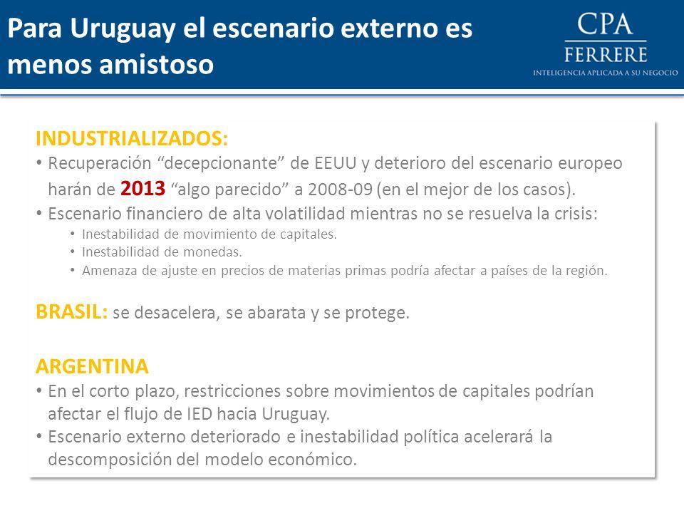 Para Uruguay el escenario externo es menos amistoso INDUSTRIALIZADOS: Recuperación decepcionante de EEUU y deterioro del escenario europeo harán de 20