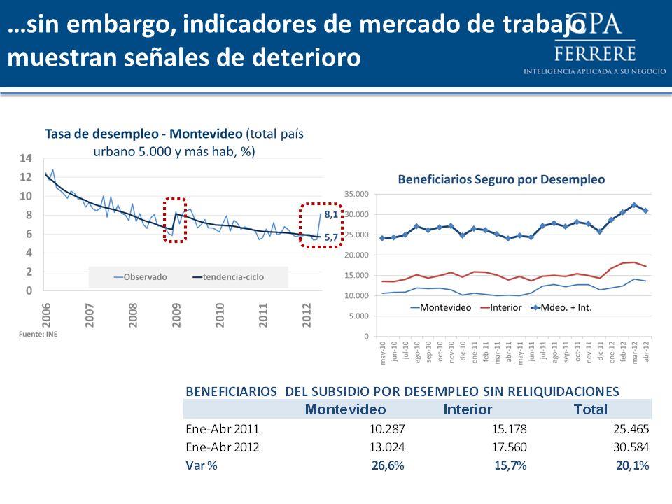 …sin embargo, indicadores de mercado de trabajo muestran señales de deterioro