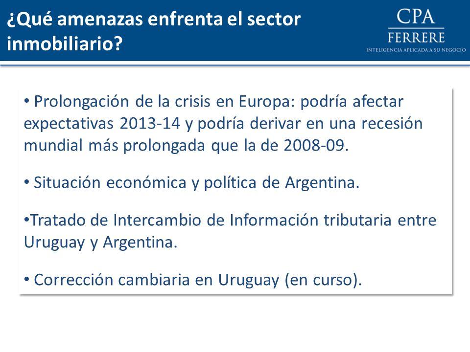 ¿Qué amenazas enfrenta el sector inmobiliario? Prolongación de la crisis en Europa: podría afectar expectativas 2013-14 y podría derivar en una recesi