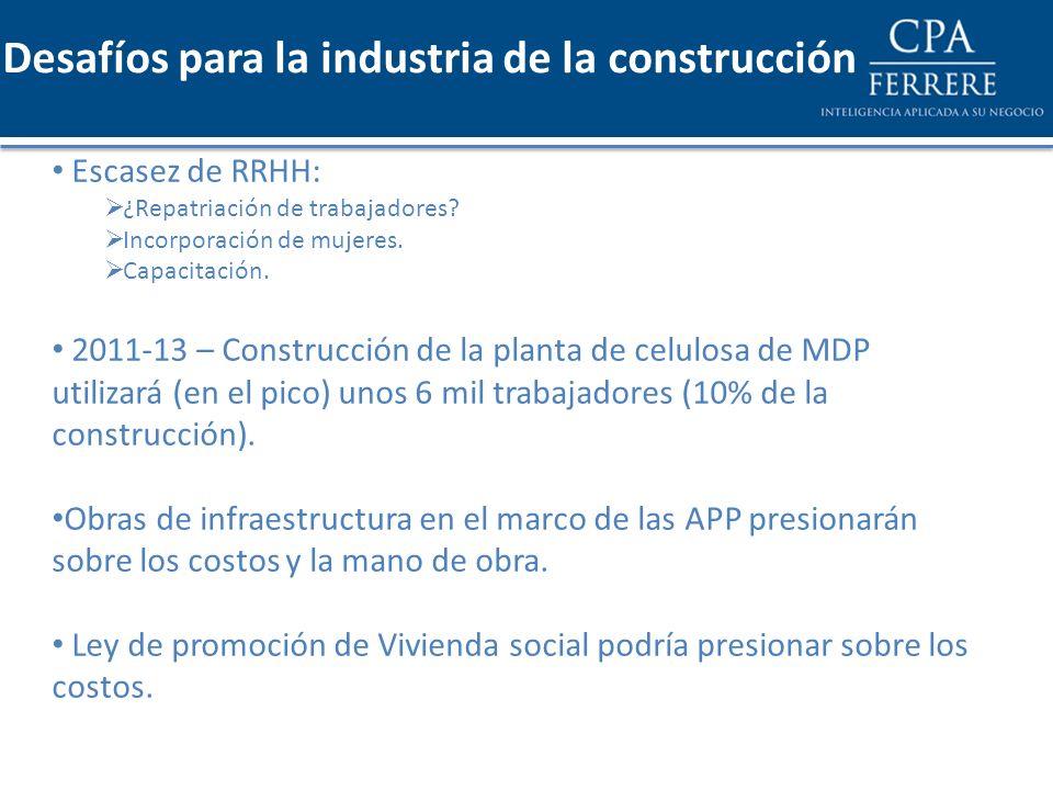 Desafíos para la industria de la construcción Escasez de RRHH: ¿Repatriación de trabajadores? Incorporación de mujeres. Capacitación. 2011-13 – Constr
