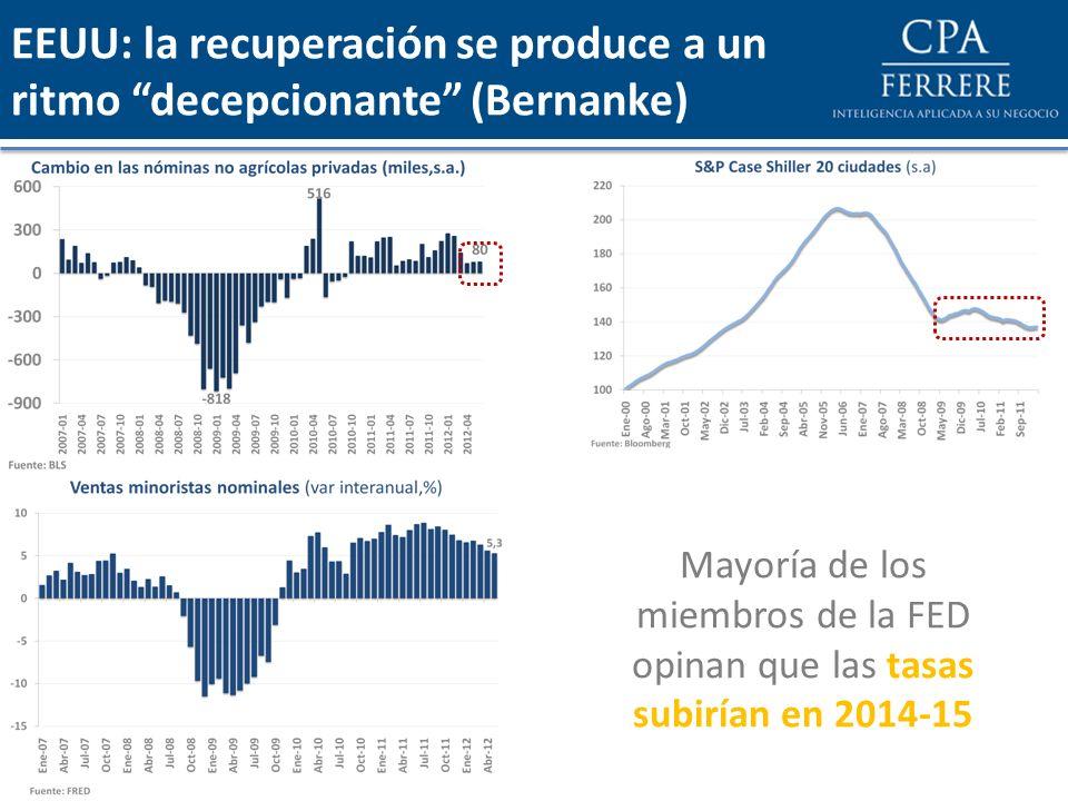 EEUU: la recuperación se produce a un ritmo decepcionante (Bernanke) Mayoría de los miembros de la FED opinan que las tasas subirían en 2014-15