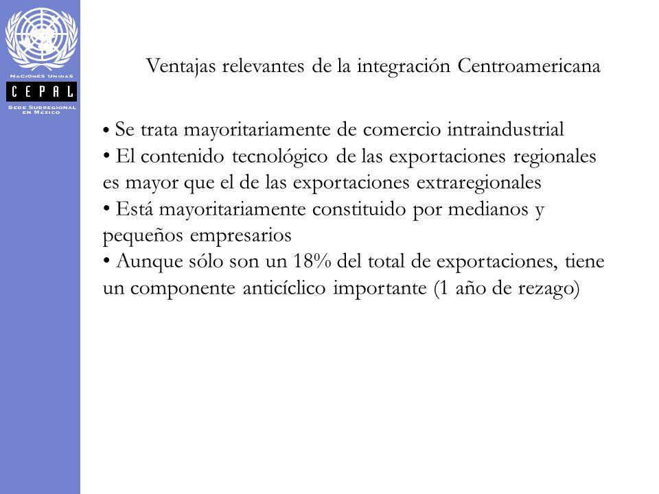 Se trata mayoritariamente de comercio intraindustrial El contenido tecnológico de las exportaciones regionales es mayor que el de las exportaciones ex