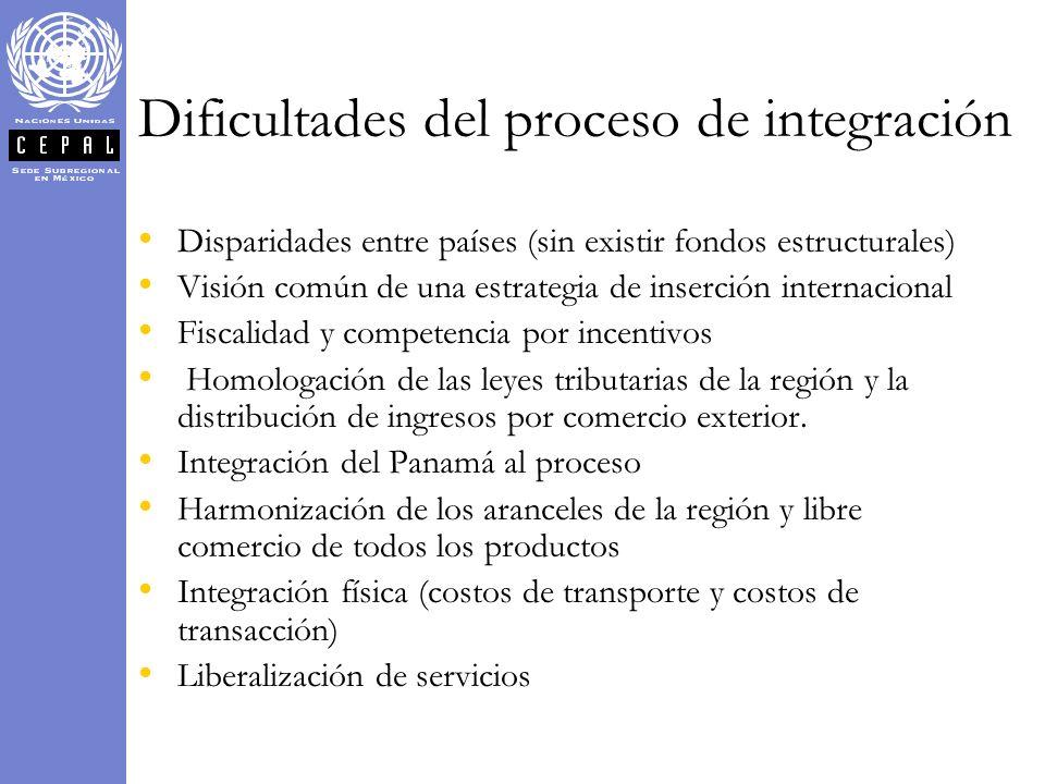 Dificultades del proceso de integración Disparidades entre países (sin existir fondos estructurales) Visión común de una estrategia de inserción inter