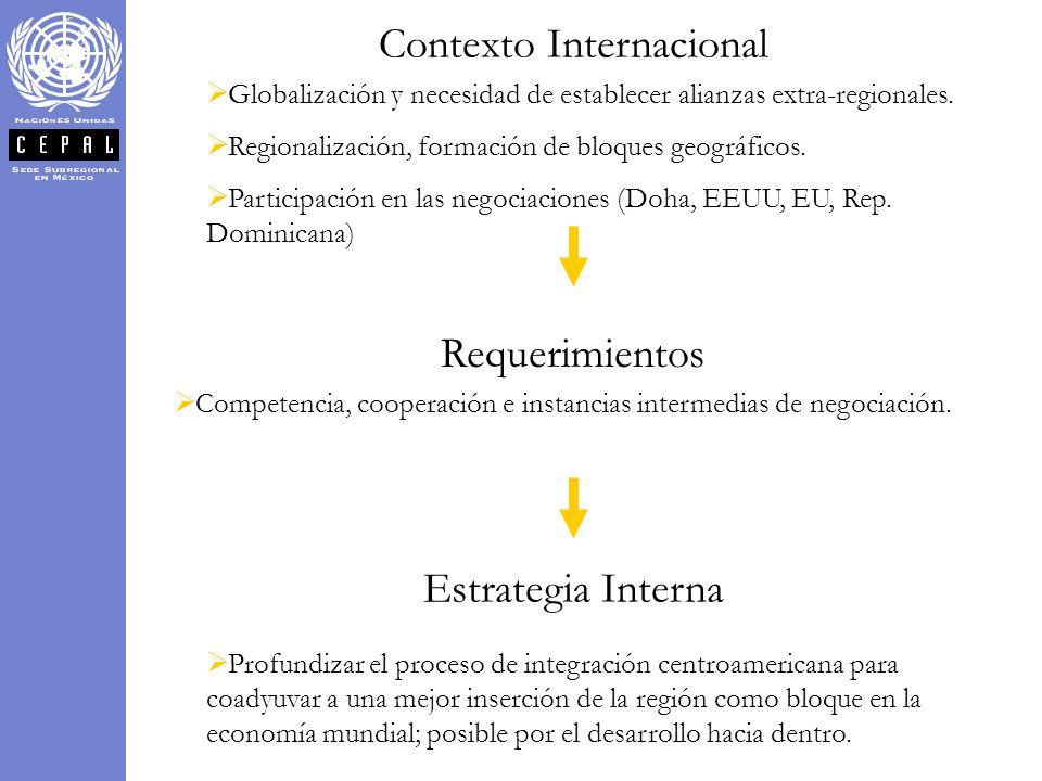 Contexto Internacional Globalización y necesidad de establecer alianzas extra-regionales. Regionalización, formación de bloques geográficos. Participa