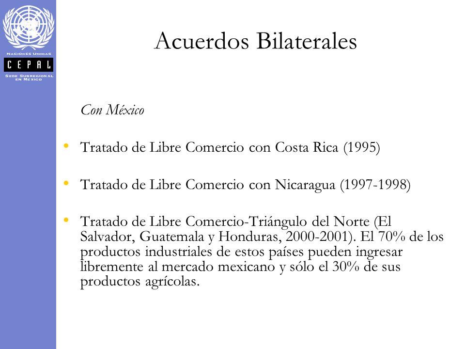 Con México Tratado de Libre Comercio con Costa Rica (1995) Tratado de Libre Comercio con Nicaragua (1997-1998) Tratado de Libre Comercio-Triángulo del
