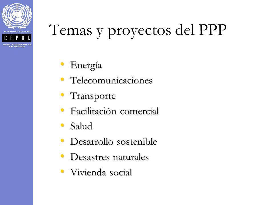 Temas y proyectos del PPP Energía Energía Telecomunicaciones Telecomunicaciones Transporte Transporte Facilitación comercial Facilitación comercial Sa