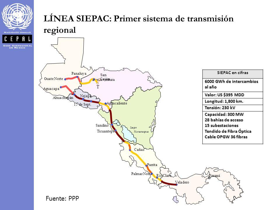 LÍNEA SIEPAC: Primer sistema de transmisión regional SIEPAC en cifras 6000 GWh de intercambios al año Valor: US $395 MDD Longitud: 1,800 km. Tensión: