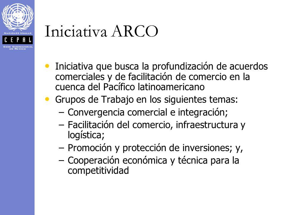Iniciativa ARCO Iniciativa que busca la profundización de acuerdos comerciales y de facilitación de comercio en la cuenca del Pacífico latinoamericano