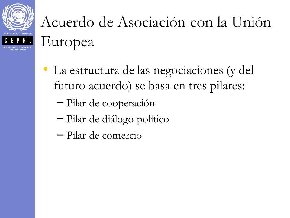 Acuerdo de Asociación con la Unión Europea La estructura de las negociaciones (y del futuro acuerdo) se basa en tres pilares: – – Pilar de cooperación