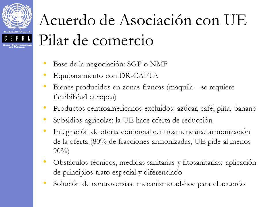 Base de la negociación: SGP o NMF Equiparamiento con DR-CAFTA Bienes producidos en zonas francas (maquila – se requiere flexibilidad europea) Producto
