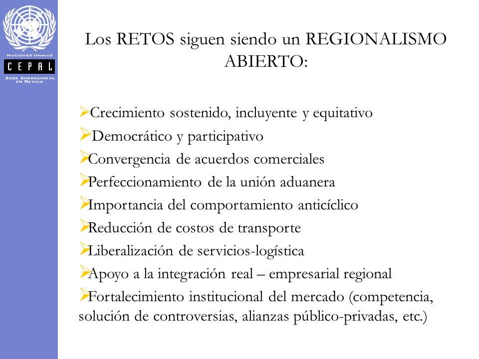 Los RETOS siguen siendo un REGIONALISMO ABIERTO: Crecimiento sostenido, incluyente y equitativo Democrático y participativo Convergencia de acuerdos c