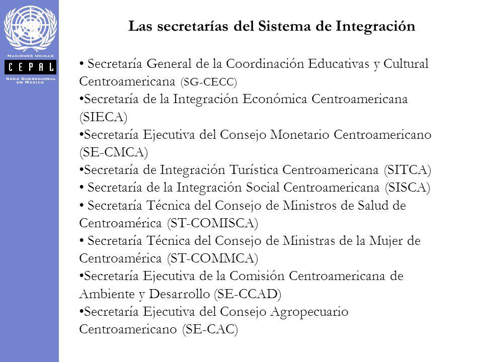 Las secretarías del Sistema de Integración Secretaría General de la Coordinación Educativas y Cultural Centroamericana (SG-CECC) Secretaría de la Inte