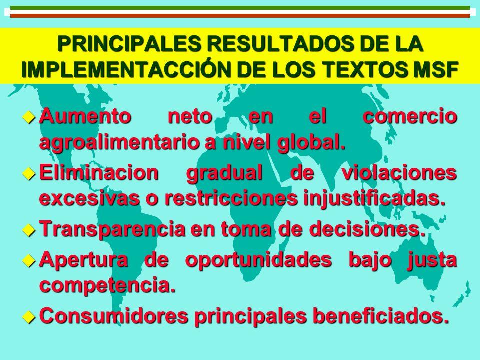 PRINCIPALES RESULTADOS DE LA IMPLEMENTACCIÓN DE LOS TEXTOS MSF u Aumento neto en el comercio agroalimentario a nivel global. u Eliminacion gradual de