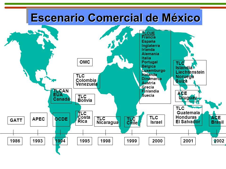 ESCENARIO COMERCIAL DE MÉXICO País con la más extensa red de Tratados de Libre Comercio (TLCs).