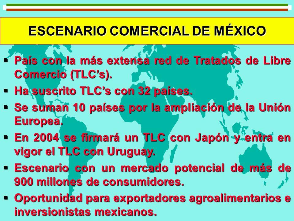 ESCENARIO COMERCIAL DE MÉXICO País con la más extensa red de Tratados de Libre Comercio (TLCs). País con la más extensa red de Tratados de Libre Comer
