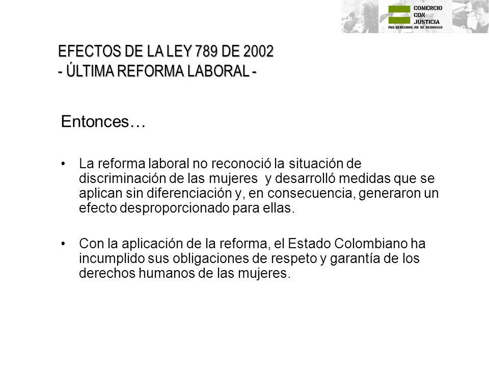 EFECTOS DE LA LEY 789 DE 2002 - ÚLTIMA REFORMA LABORAL - Entonces… La reforma laboral no reconoció la situación de discriminación de las mujeres y desarrolló medidas que se aplican sin diferenciación y, en consecuencia, generaron un efecto desproporcionado para ellas.