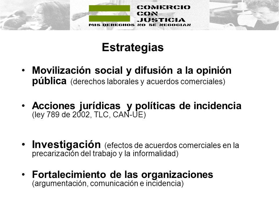 Estrategias Movilización social y difusión a la opinión pública (derechos laborales y acuerdos comerciales) Acciones jurídicas y políticas de incidenc