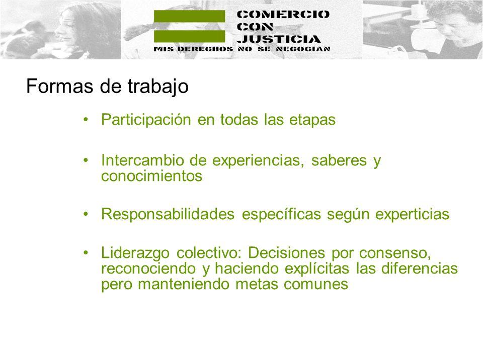 Participación en todas las etapas Intercambio de experiencias, saberes y conocimientos Responsabilidades específicas según experticias Liderazgo colec
