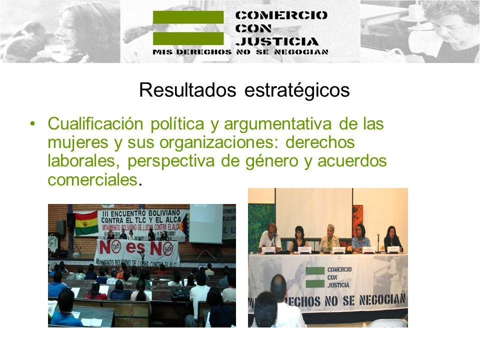 Resultados estratégicos Cualificación política y argumentativa de las mujeres y sus organizaciones: derechos laborales, perspectiva de género y acuerdos comerciales.