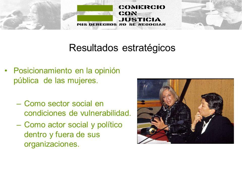 Resultados estratégicos Posicionamiento en la opinión pública de las mujeres. –Como sector social en condiciones de vulnerabilidad. –Como actor social