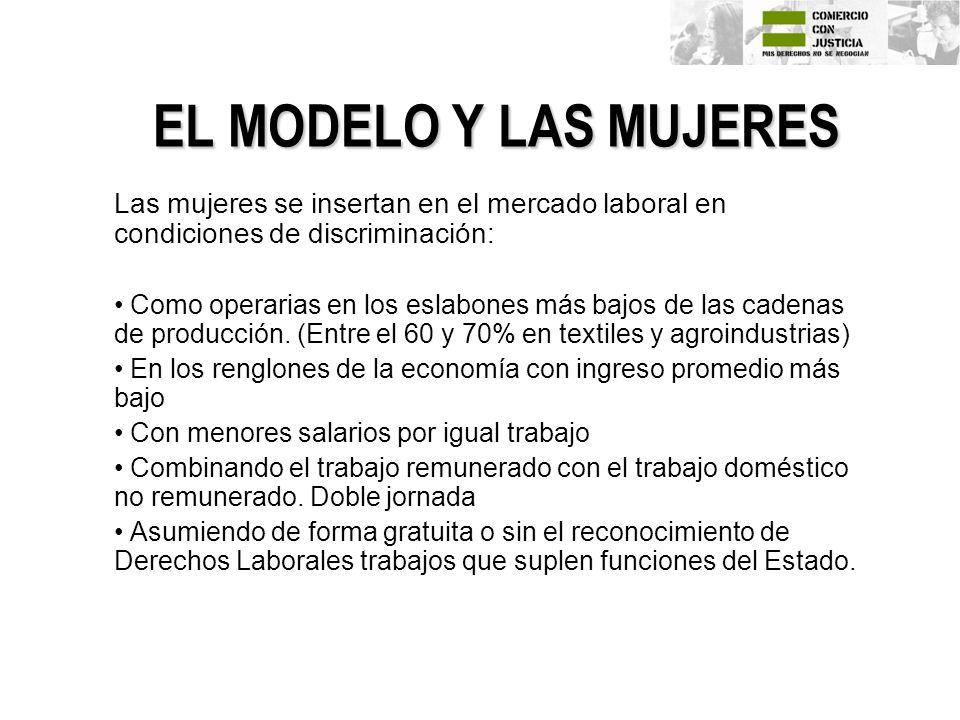 Las mujeres se insertan en el mercado laboral en condiciones de discriminación: Como operarias en los eslabones más bajos de las cadenas de producción.