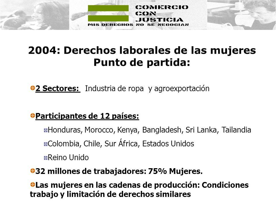 2 Sectores: Industria de ropa y agroexportación Participantes de 12 países: Honduras, Morocco, Kenya, Bangladesh, Sri Lanka, Tailandia Colombia, Chile, Sur África, Estados Unidos Reino Unido 32 millones de trabajadores: 75% Mujeres.