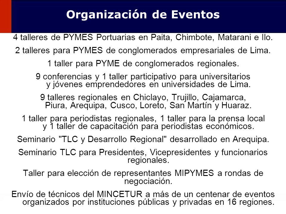 114 4 talleres de PYMES Portuarias en Paita, Chimbote, Matarani e Ilo. 2 talleres para PYMES de conglomerados empresariales de Lima. 1 taller para PYM
