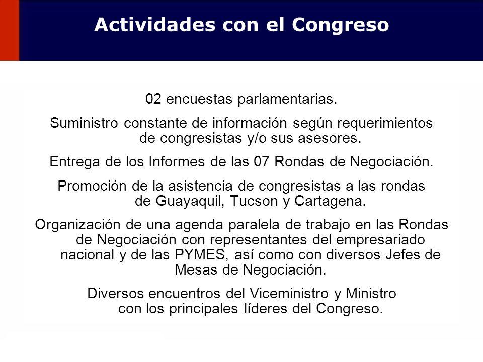 123 02 encuestas parlamentarias. Suministro constante de información según requerimientos de congresistas y/o sus asesores. Entrega de los Informes de