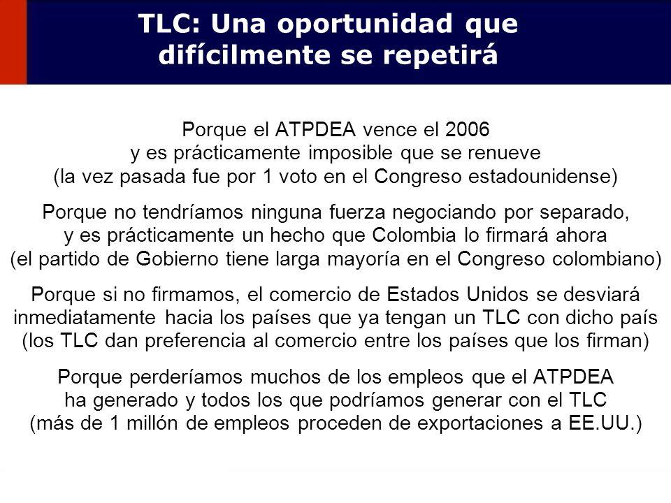 126 Porque el ATPDEA vence el 2006 y es prácticamente imposible que se renueve (la vez pasada fue por 1 voto en el Congreso estadounidense) Porque no