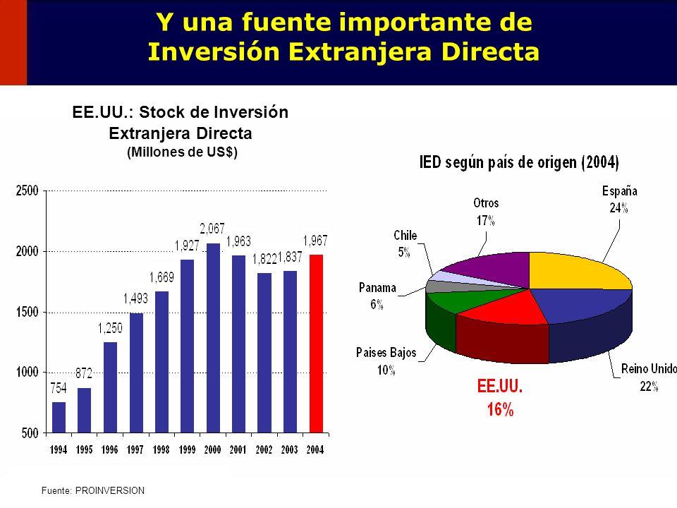 16 Fuente: PROINVERSION EE.UU.: Stock de Inversión Extranjera Directa (Millones de US$) Y una fuente importante de Inversión Extranjera Directa