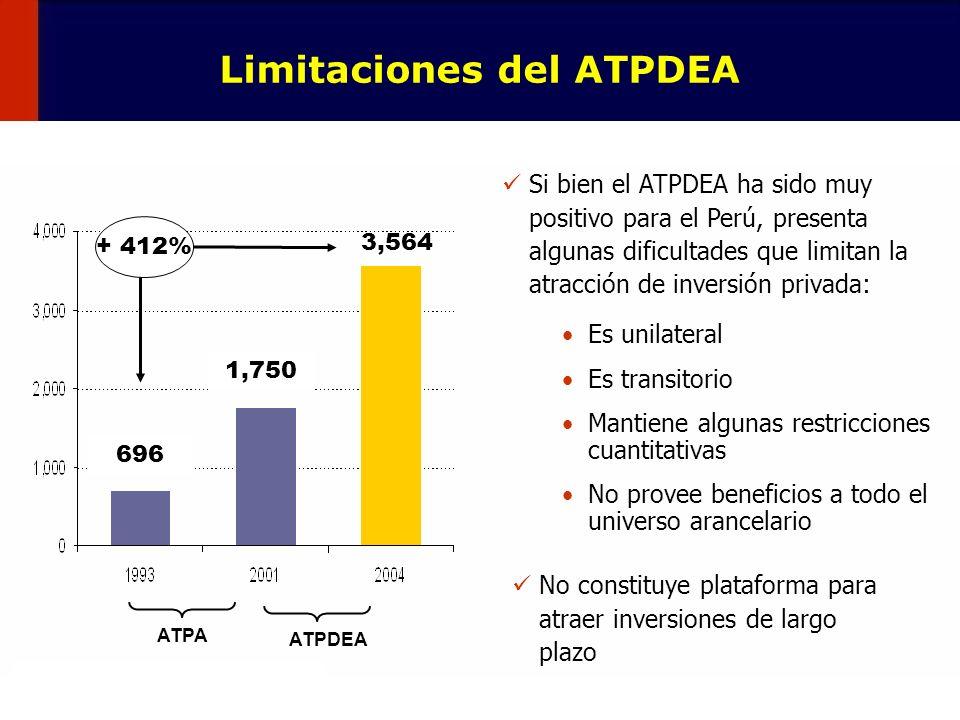 17 Limitaciones del ATPDEA Si bien el ATPDEA ha sido muy positivo para el Perú, presenta algunas dificultades que limitan la atracción de inversión pr