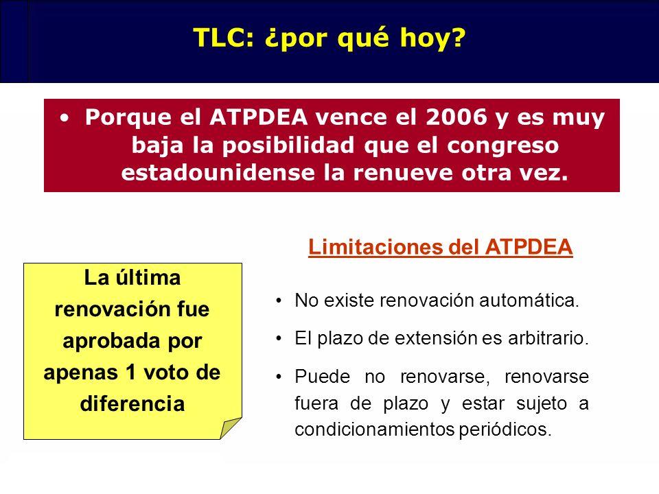 19 Porque el ATPDEA vence el 2006 y es muy baja la posibilidad que el congreso estadounidense la renueve otra vez. TLC: ¿por qué hoy? La última renova
