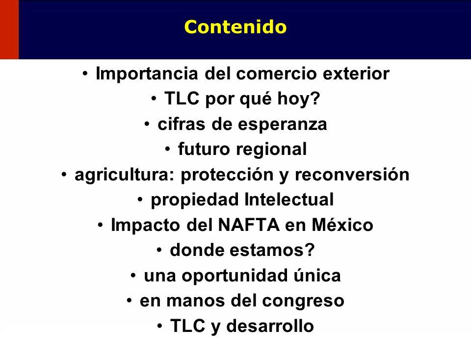 2 Importancia del comercio exterior TLC por qué hoy? cifras de esperanza futuro regional agricultura: protección y reconversión propiedad Intelectual