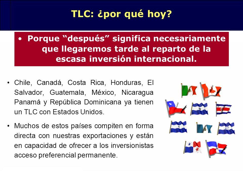 21 Chile, Canadá, Costa Rica, Honduras, El Salvador, Guatemala, México, Nicaragua Panamá y República Dominicana ya tienen un TLC con Estados Unidos. M
