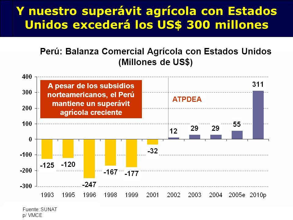 31 Fuente: SUNAT p/ VMCE ATPDEA Perú: Balanza Comercial Agrícola con Estados Unidos (Millones de US$) Y nuestro superávit agrícola con Estados Unidos