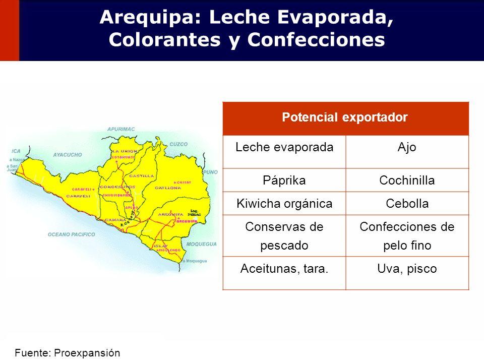 57 Leche evaporadaAjo PáprikaCochinilla Kiwicha orgánicaCebolla Conservas de pescado Confecciones de pelo fino Aceitunas, tara.Uva, pisco Arequipa: Le