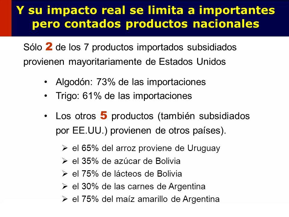 68 Algodón: 73% de las importaciones Trigo: 61% de las importaciones Los otros 5 productos (también subsidiados por EE.UU.) provienen de otros países)