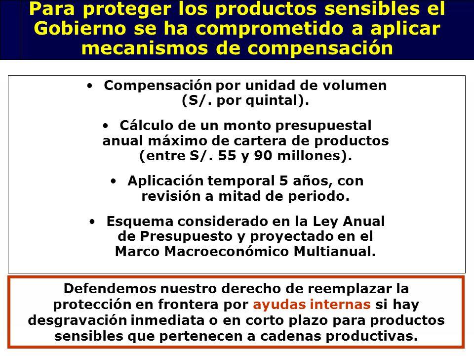 82 Compensación por unidad de volumen (S/. por quintal). Cálculo de un monto presupuestal anual máximo de cartera de productos (entre S/. 55 y 90 mill