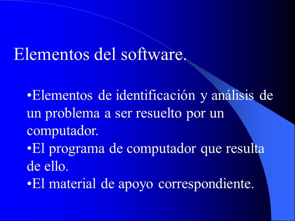 Elementos del software. Elementos de identificación y análisis de un problema a ser resuelto por un computador. El programa de computador que resulta