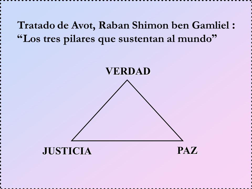 Tratado de Avot, Raban Shimon ben Gamliel: Los tres pilares que sustentan al mundo VERDAD JUSTICIA PAZ