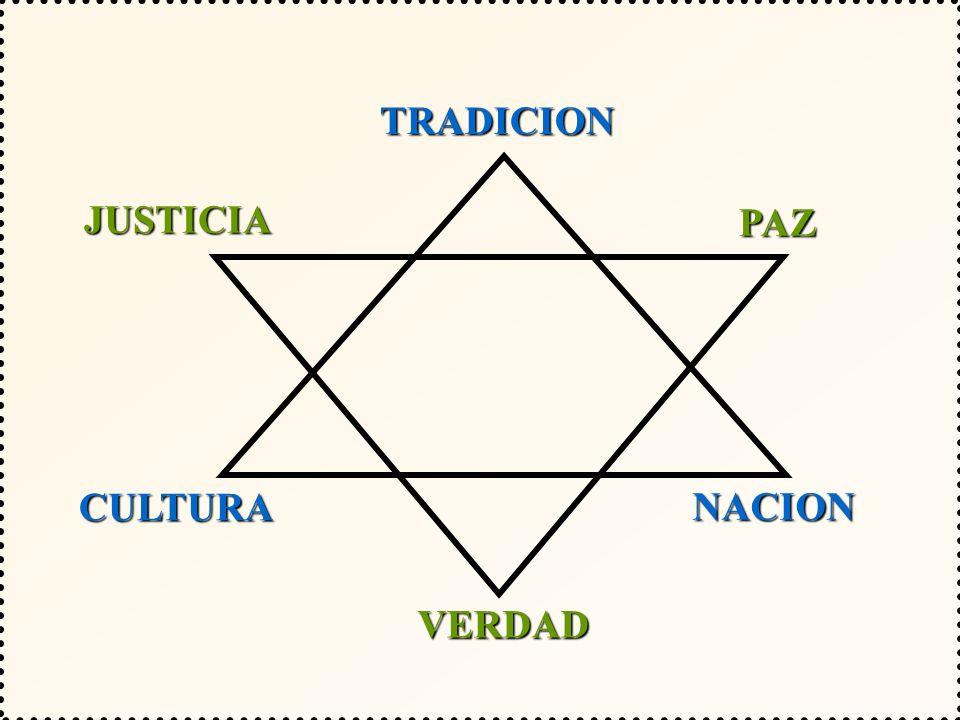 TRADICIONCULTURA NACION VERDADJUSTICIAPAZ
