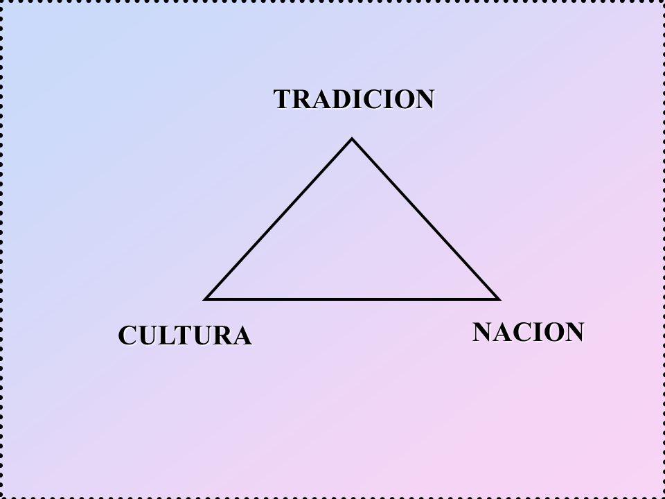 TRADICION CULTURA NACION