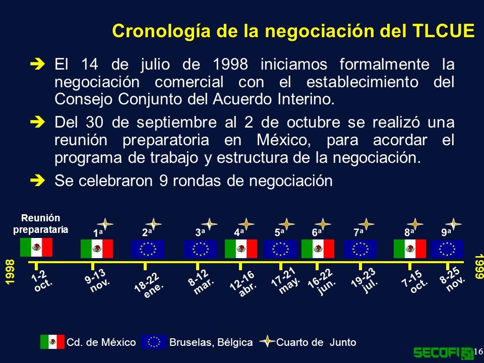 16 El 14 de julio de 1998 iniciamos formalmente la negociación comercial con el establecimiento del Consejo Conjunto del Acuerdo Interino.