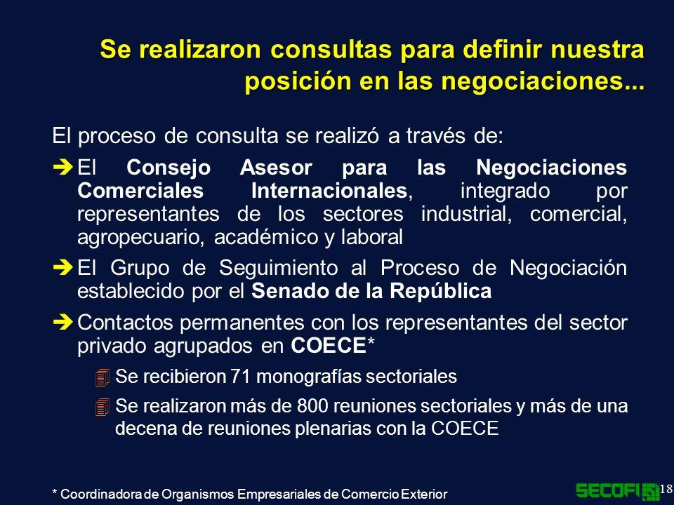 18 Se realizaron consultas para definir nuestra posición en las negociaciones...